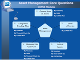 CUPSS Asset Management Software Installation, Configuration, and Training