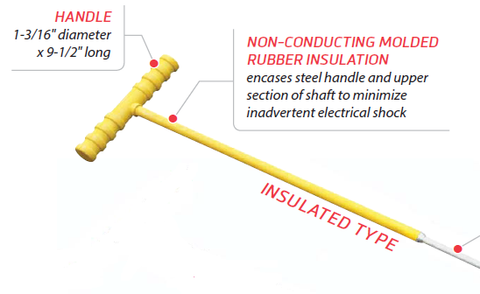 Soil Probe Rod - Insulated Type