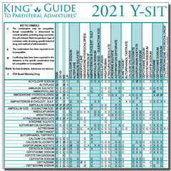 2021 Y-Site Compatibility of Critical Care Admixtures Wall Chart - Laminated
