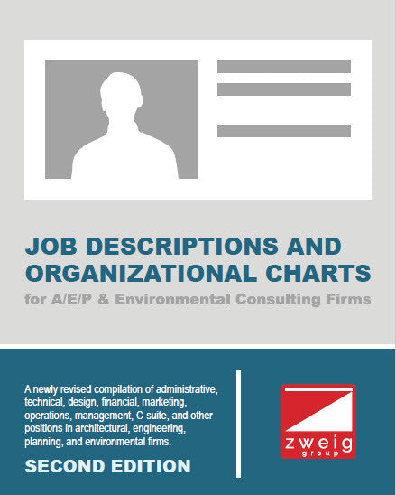 Job Descriptions & Organizational Charts