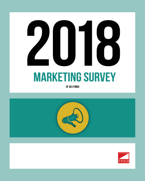 2018 Marketing Survey