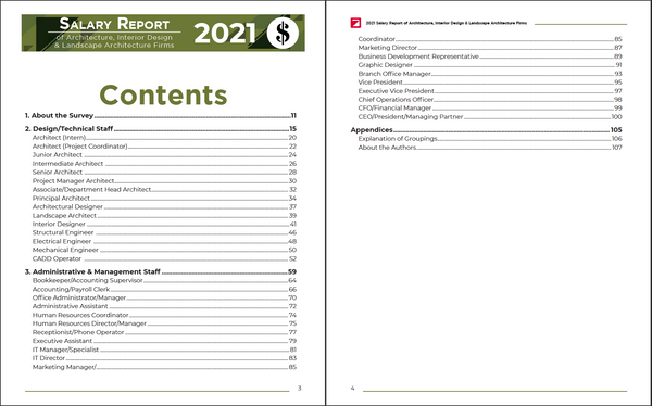 2021 Salary Survey Report of Architecture, Interior Design & Landscape Architecture Firms