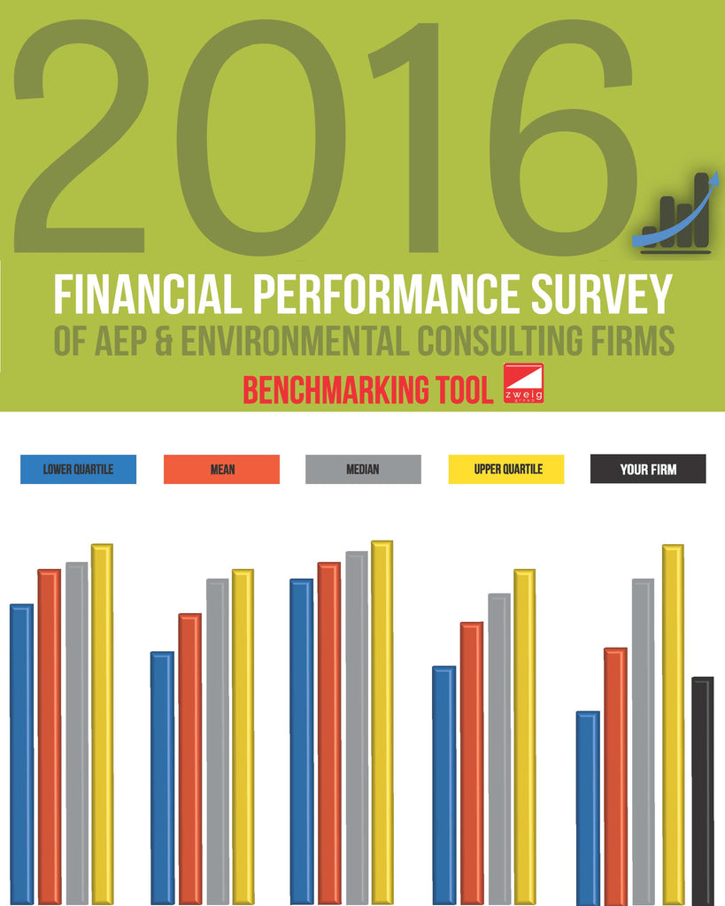 2016 Financial Performance Benchmarking Tool