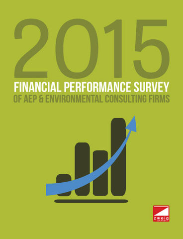 2015 Financial Performance Survey