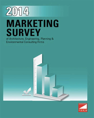 2014 Marketing Survey