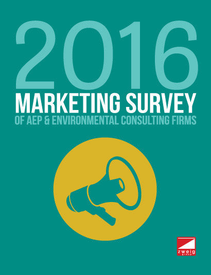 2016 Marketing Survey