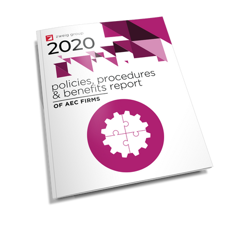 2020 Policies, Procedures & Benefits Survey Report