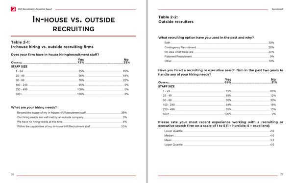2020-2021 Recruitment and Retention Survey Report