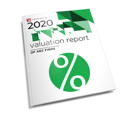 2020 Valuation Survey Report