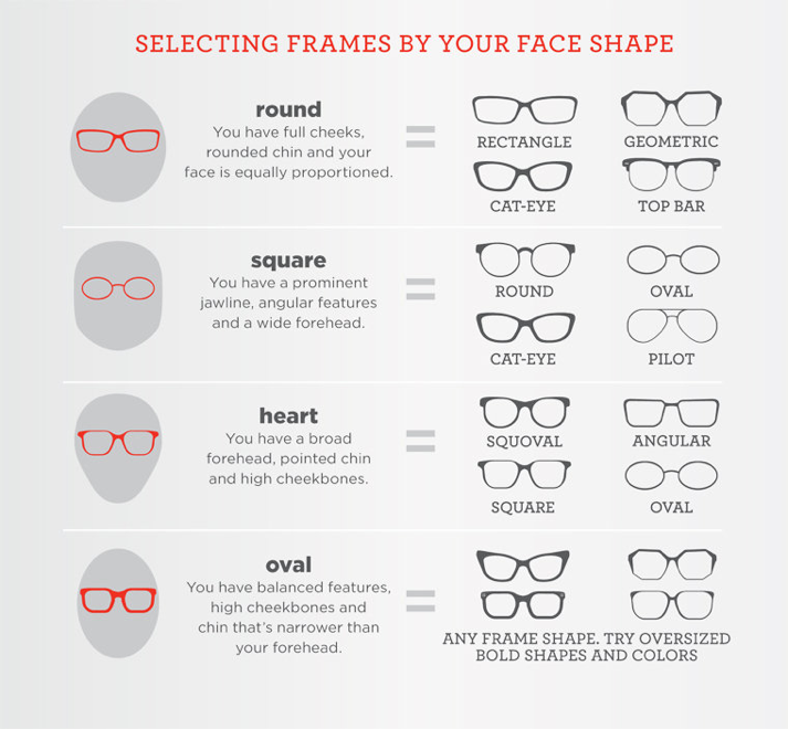 How to chose best shape eyeglasses and sunglasses for your face