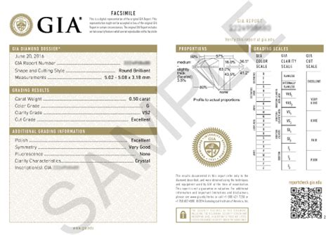 Sample of a GIA Certificate for a diamond