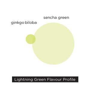 Lightning Green – sencha green tea with ginkgo