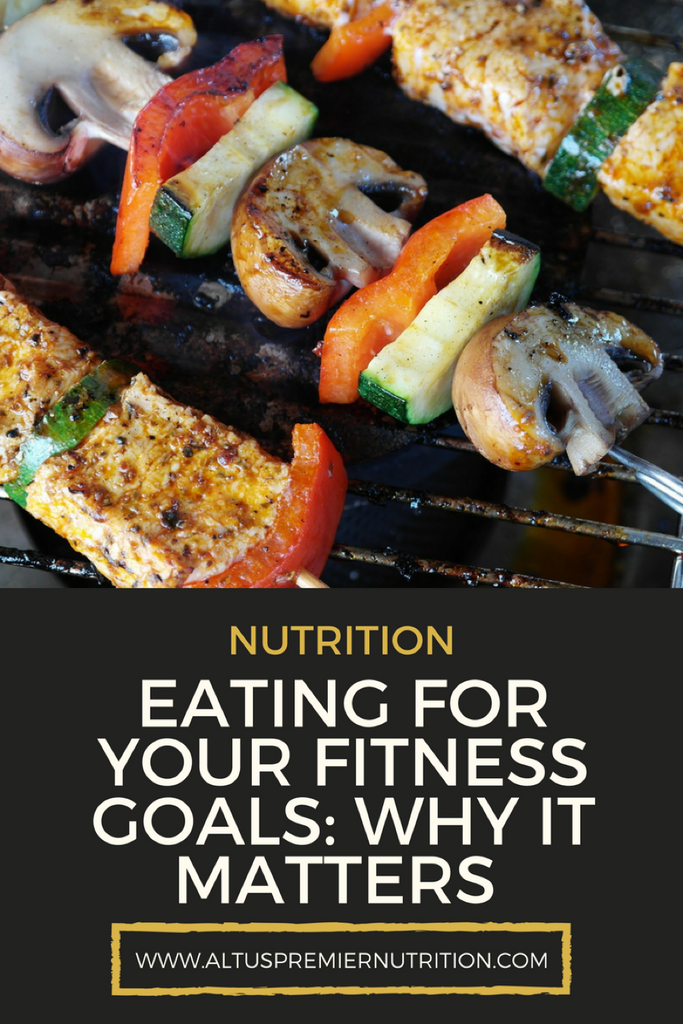Eating for Your Fitness Goals: Why it Matters