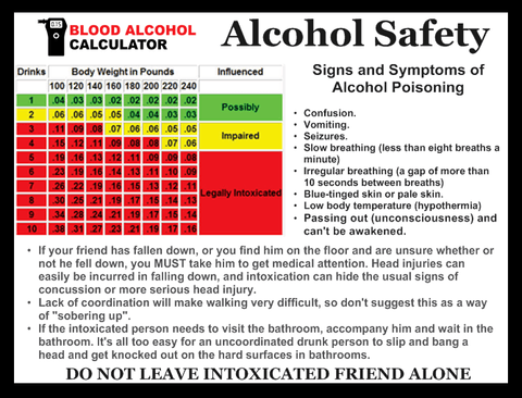 Alcohol Safety Refrigerator Magnet