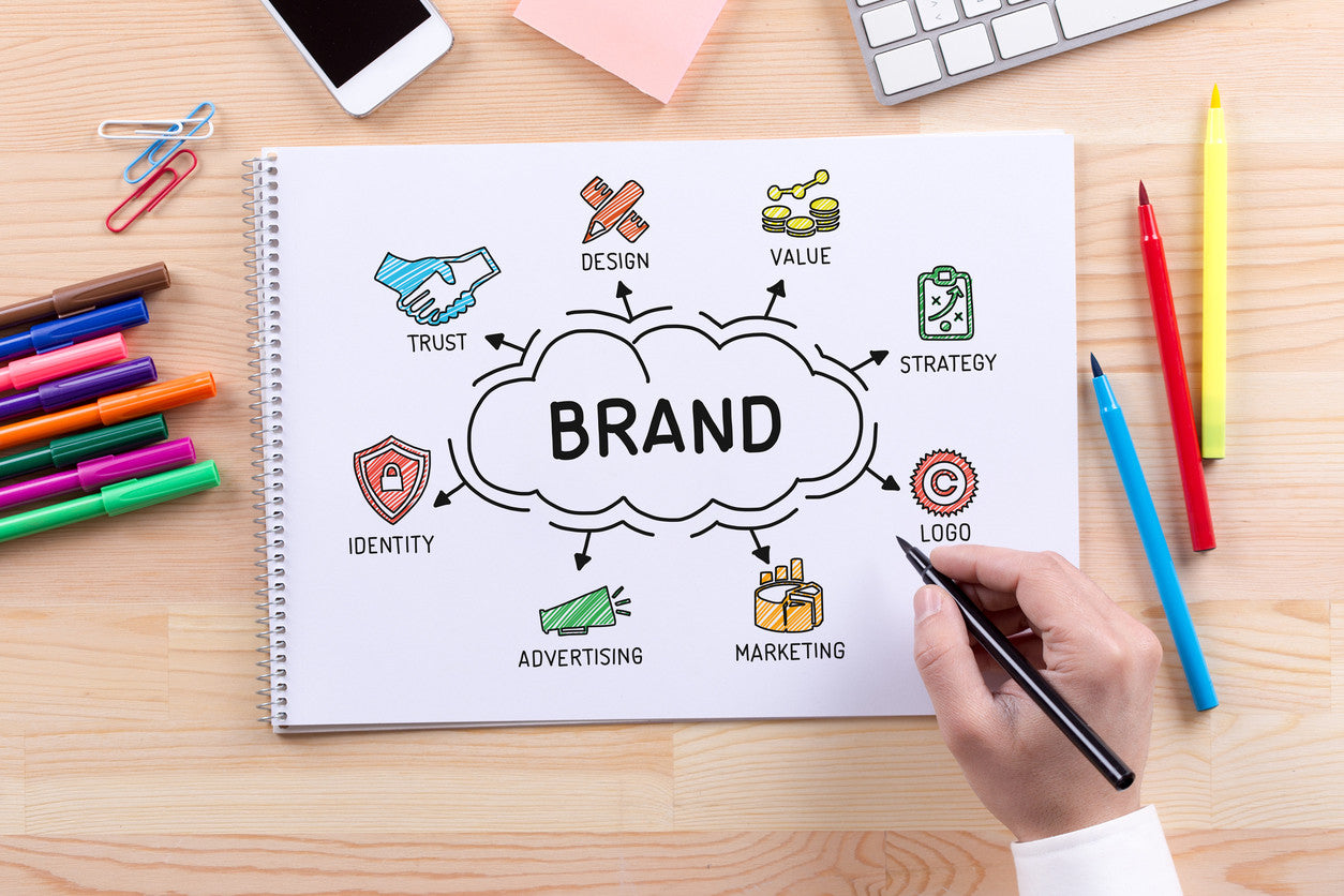 The Step-by-Step Guide to Establishing Your Personal Brand