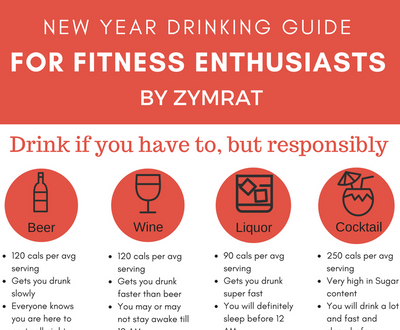 Party Smart This New Year's Eve
