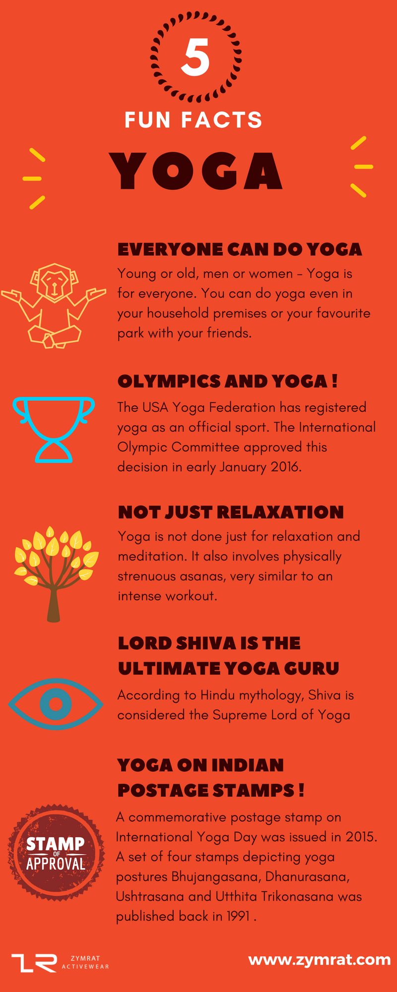 Fun facts about Yoga on Yoga Day