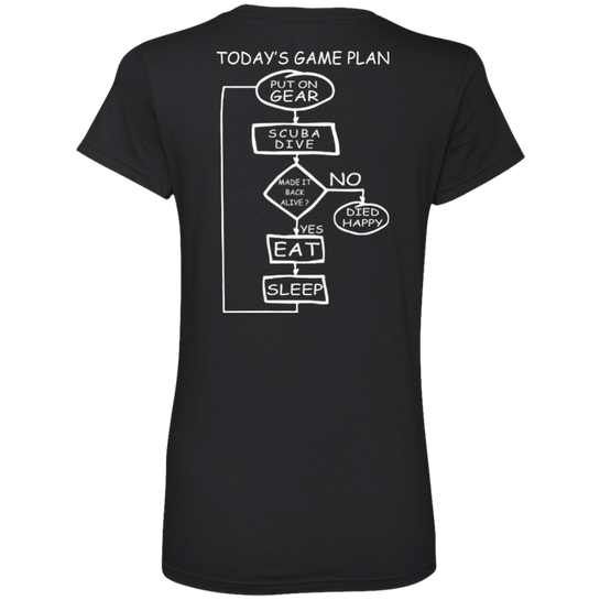 Today's Game Plan - Scuba V-Neck