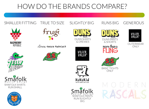 Modern Rascals Fit Comparison by Brand