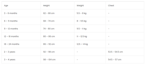 Beb and Ooo Clothing Size Chart