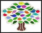 Stained GLASS FAMILY TREE Inspirational Mosaic Panel. Custom. Personalized. Genealogy. Family Ties. Family Roots.