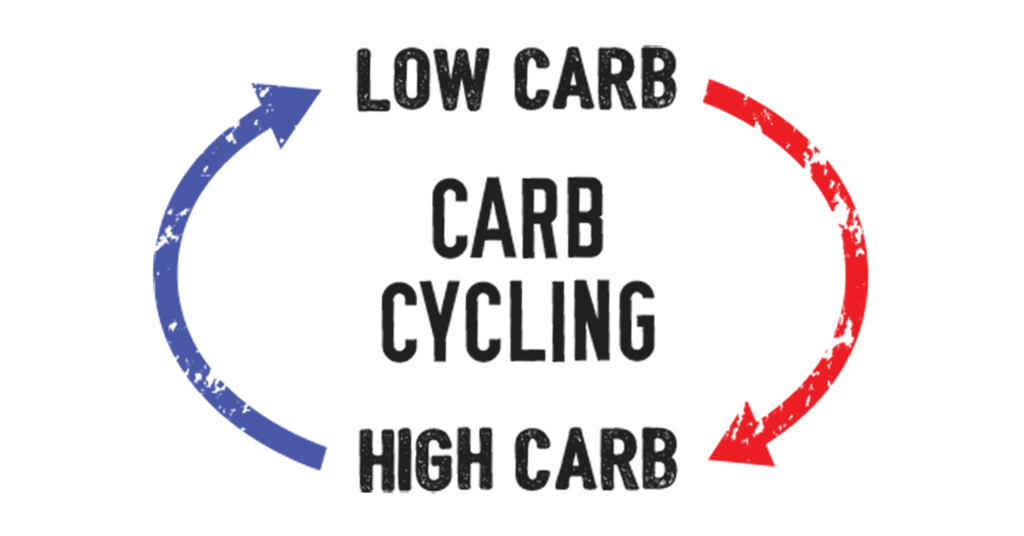 HOW TO CARB CYCLE | SIMPLE & EASY