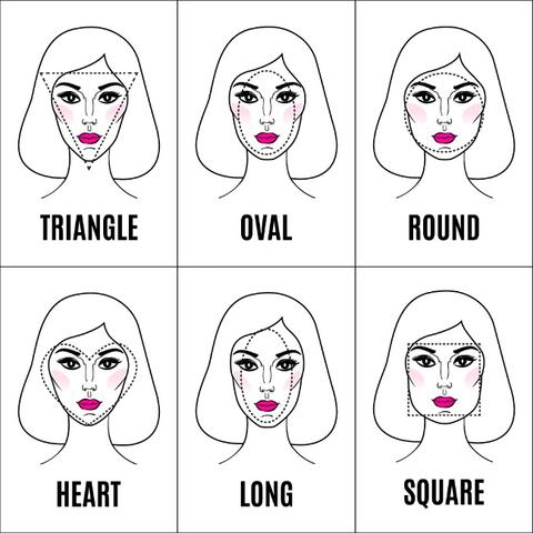 How to choose earrings to suit your face shape