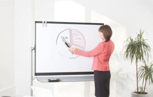 Mobile Whiteboardsoards
