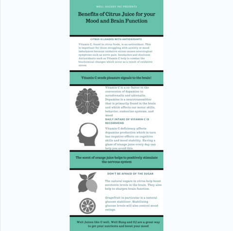 Infograph: Benefits of Citus for your Mood and Brain