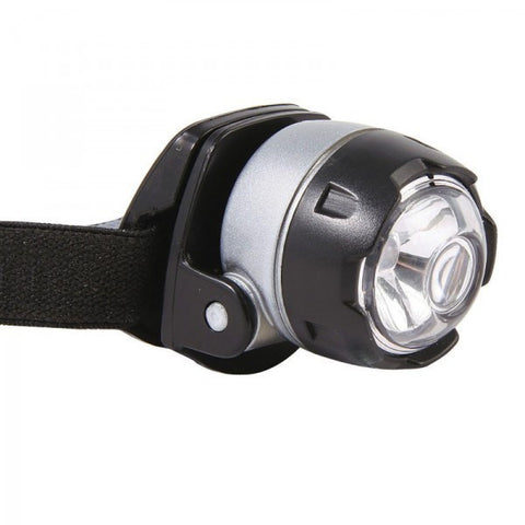 HEADLAMP - MINI LED