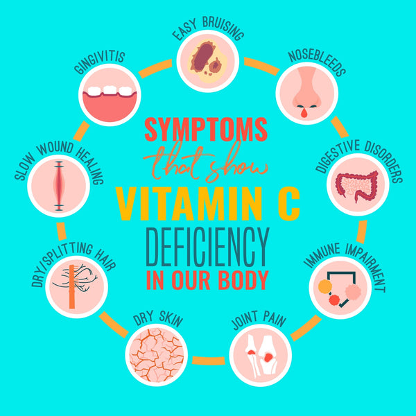 Symptoms of Vitamin C deficiency and how to make sure you get enough