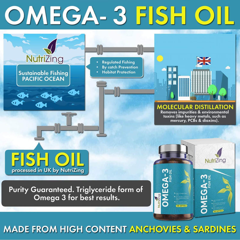 Omega 3 Fish Oil Molecular Distillation
