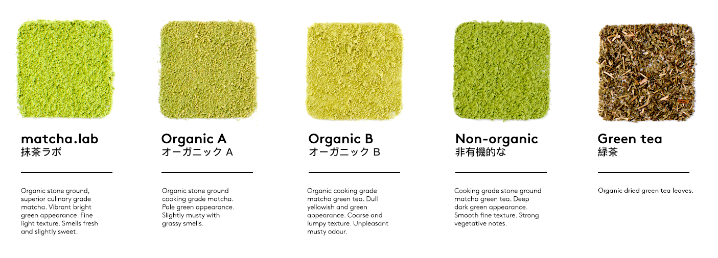 matcha.lab comparison quality