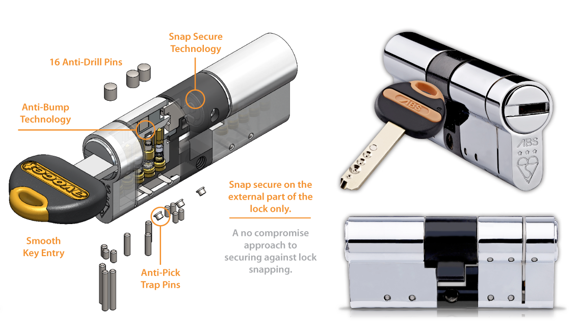 Protect your home from lock snapping