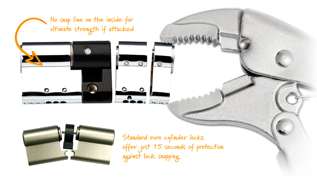 Avocet ABS locks are proven to prevent lock snapping