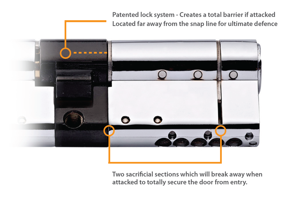 ABS snap secure locks beat the burglar
