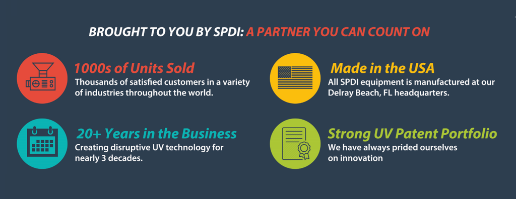 About SPDI UV, Our Parent Company