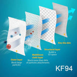 10pc or 20pc KF94 Personal Protective N95 Korean Style Mask for 3D Protection