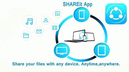Share all the files