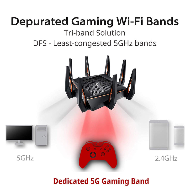 ASUS ROG GT-AX11000  Tri-Band WiFi Gaming Router (Certified Refurbished)
