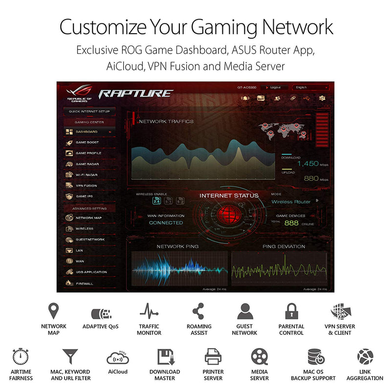 Asus GT-AC5300 Gaming Router Customization