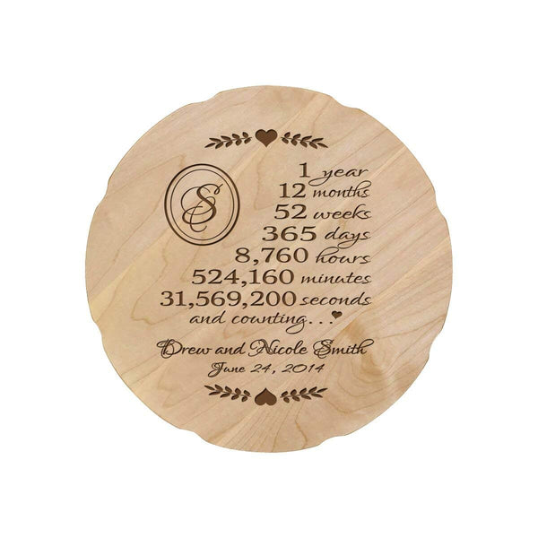 "Personalized Wedding Anniversary Milestones Platter Gift for Couple, Custom Happy Anniversary Gifts for Her 12"" D Custom Engraved for Husband or Wife USA Made"