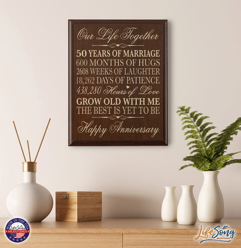 50th Wedding Anniversary Wall Plaque Gift