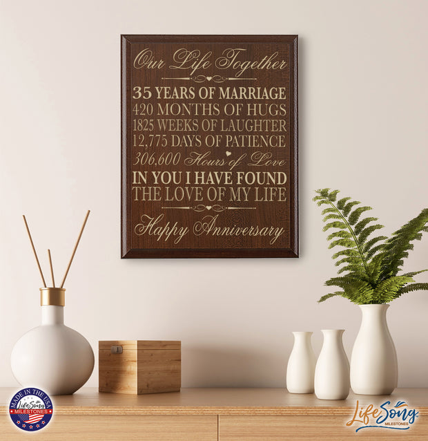 35th Wedding Anniversary Wall Plaque Gift for Couple