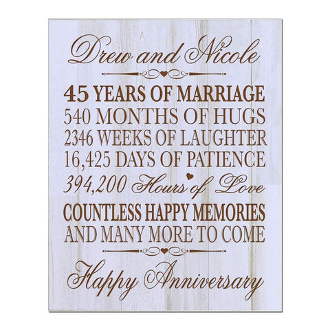 Personalized 45th Anniversary Wall Plaque Gift - Countless Happy Memories