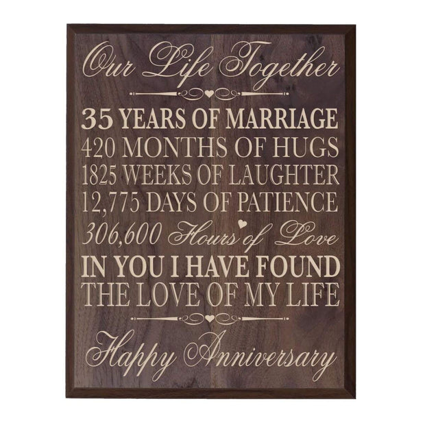35th Wedding Anniversary Wall Plaque Gift for Couple - Love of my Life