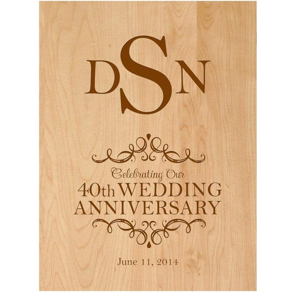 Personalized 40th Wedding Anniversary Wall Plaque