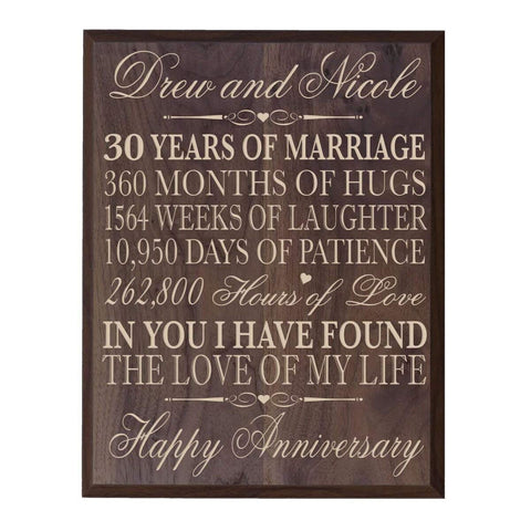 Personalized 30th Anniversary Wall Plaque Gift - Love Of My Life