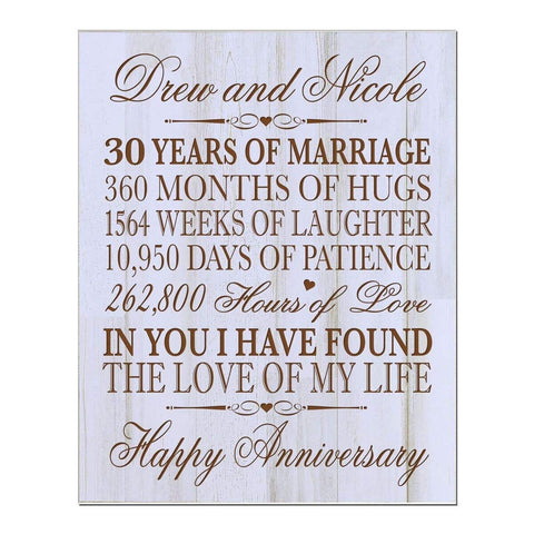 Personalized 30th Anniversary Wall Plaque Gift