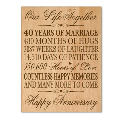 40th Wedding Anniversary Wall Plaque Gift